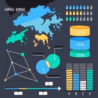 Infográfico do mapa de hong kong desenhado à mão
