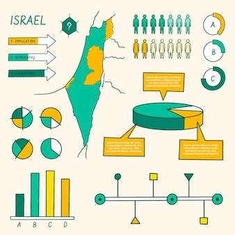 Infográfico do mapa de israel desenhado à mão