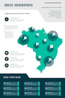 Infográfico do mapa do brasil em design plano