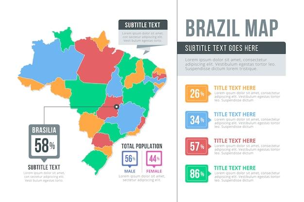 Infográfico do mapa do brasil plano