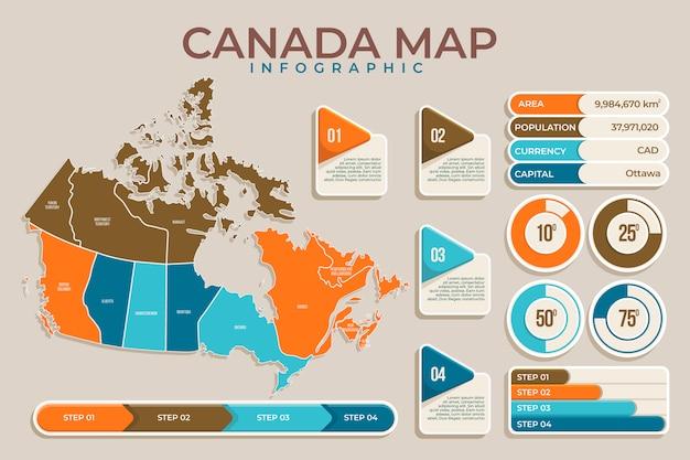 Infográfico do mapa do canadá