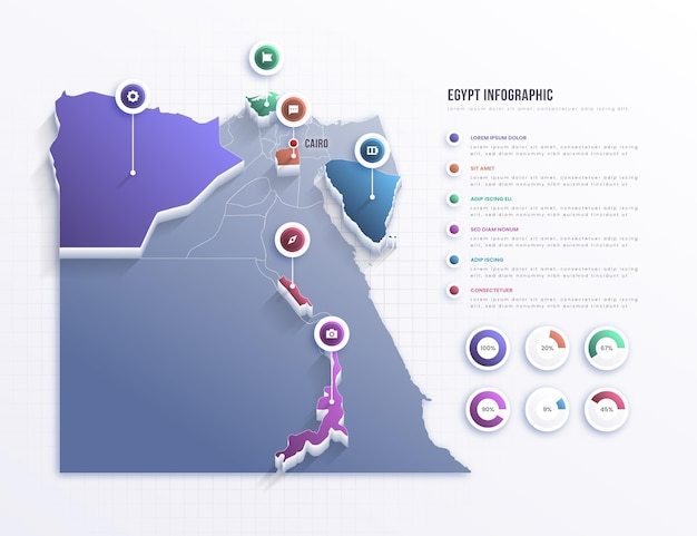 Infográfico do mapa do egito
