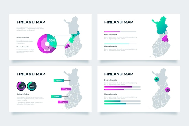 Infográfico do mapa do gradiente da finlândia