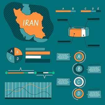 Infográfico do mapa do irã desenhado à mão