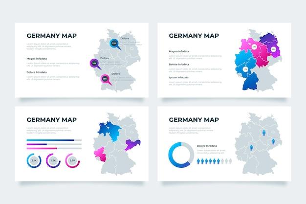 Infográfico do mapa gradiente da alemanha