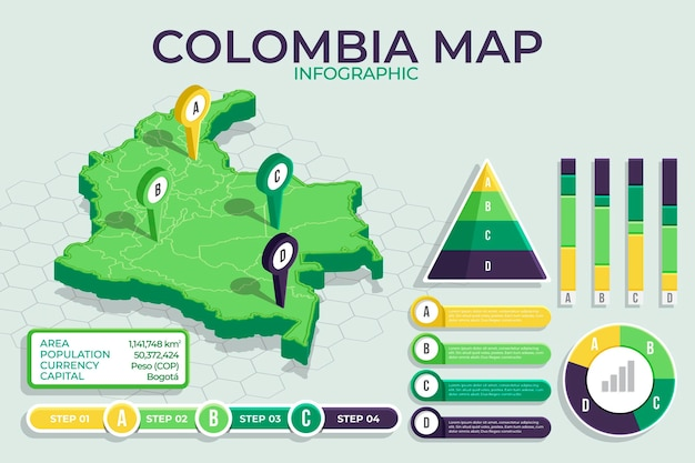 Infográfico do mapa isométrico da colômbia