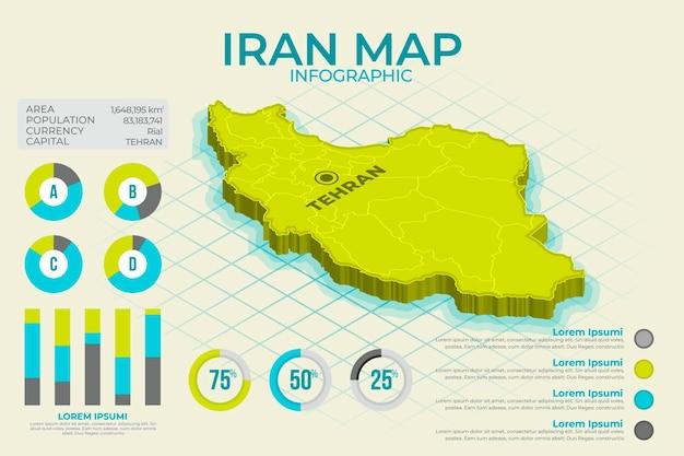 Infográfico do mapa isométrico do irã