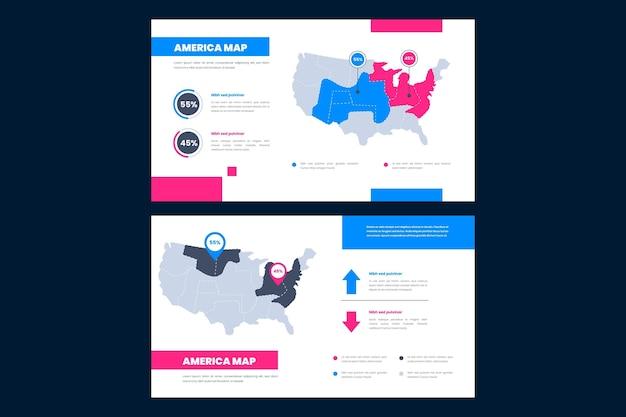 Infográfico do mapa linear da américa
