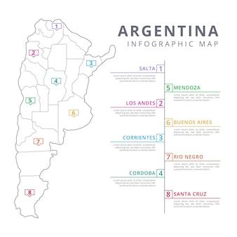 Infográfico do mapa linear da argentina