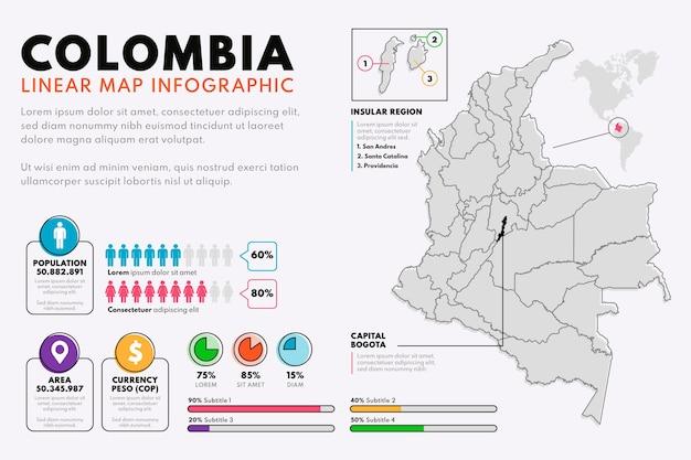 Infográfico do mapa linear da colômbia