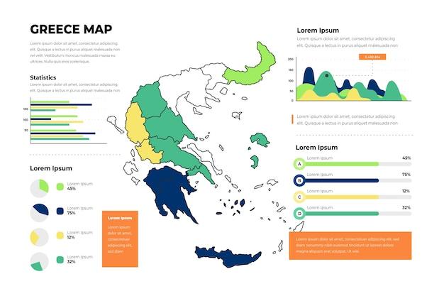 Infográfico do mapa linear da grécia