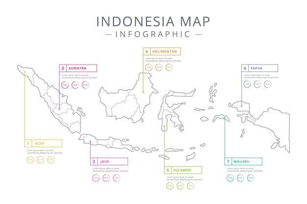Infográfico do mapa linear da indonésia