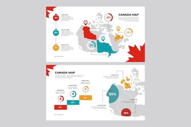 Infográfico do mapa linear do canadá