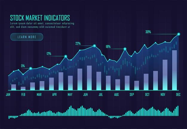 Infográfico do mercado de ações
