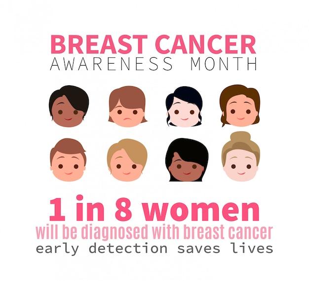 Infográfico do mês de conscientização de câncer de mama