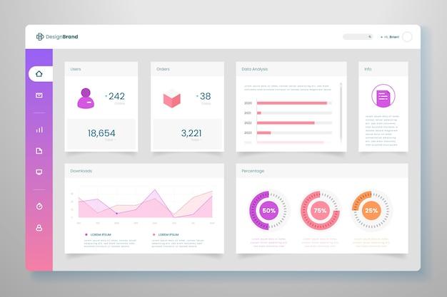 Infográfico do painel do usuário