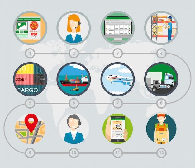 Infográfico do processo de logística de transporte