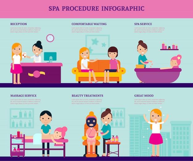 Infográfico do salão de beleza do spa