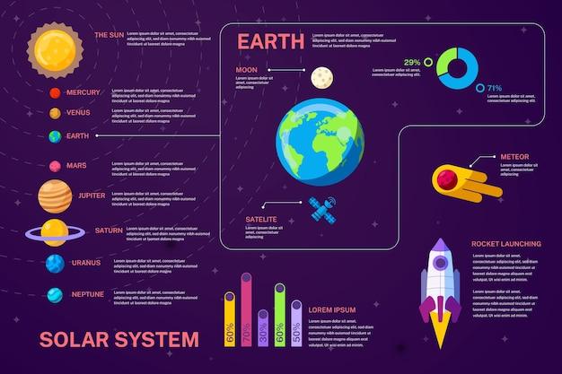 Infográfico do universo com planetas