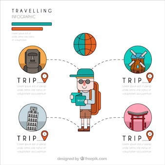 Infográfico do viajante no desenho linear