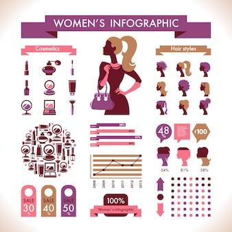 Infográfico e símbolos de mulheres bonitas