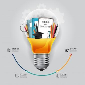 Infográfico educação inovação idéia sobre o conceito de lâmpada.