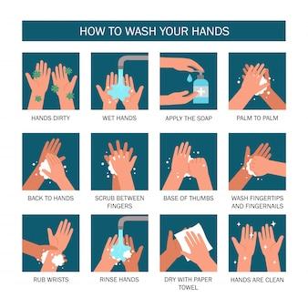 Infográfico educacional de saúde mostra etapas de como lavar as mãos. lave as mãos. higiene pessoal. proteção contra vírus e bactérias.