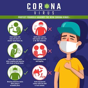 Infográfico elementos os sinais e sintomas do novo vírus corona.