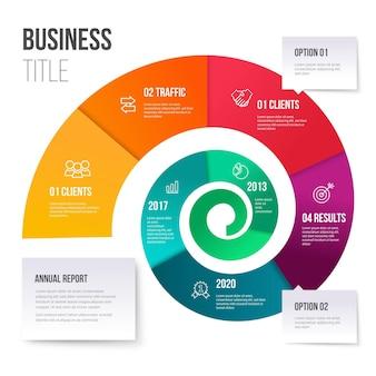 Infográfico em espiral