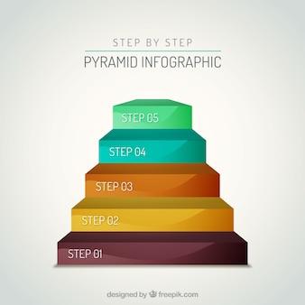 Infográfico em forma de pirâmide