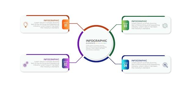 Infográfico etapas design plano modelos de negócios premium