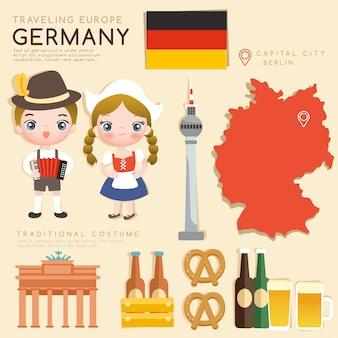 Infográfico europeu com trajes tradicionais e atrações turísticas.