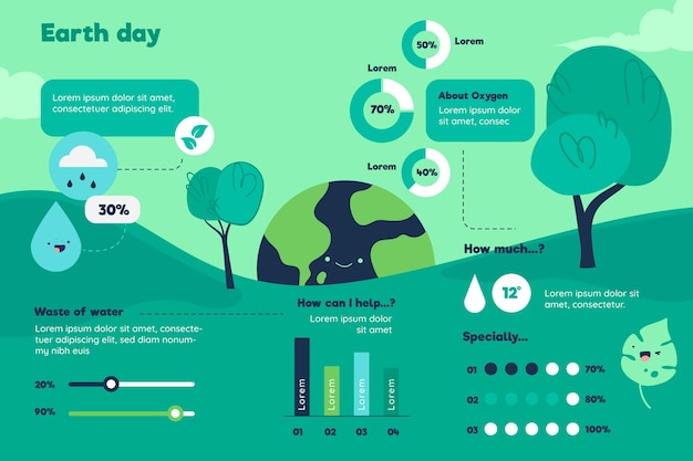 Infográfico geral da natureza do dia da terra fofo