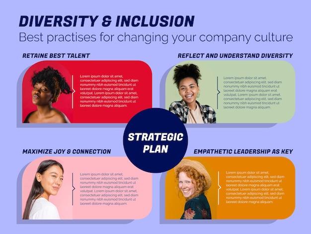 Infográfico geral de diversidade de plano estratégico de inclusão moderna