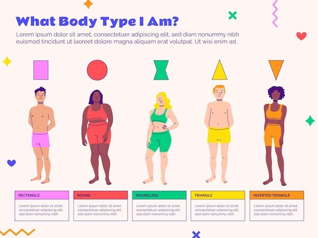 Infográfico geral de tipos de corpo de memphis