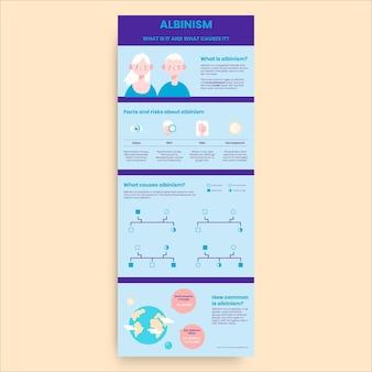 Infográfico geral médico da herança do albinismo