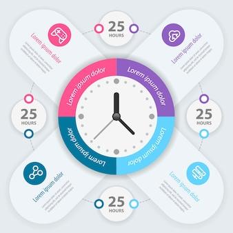 Infográfico. gerenciamento de tempo.