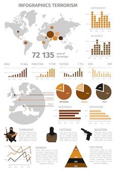 Infográfico global de terrorismo