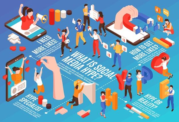 Infográfico horizontal de mídia social com pessoas tentando ser populares em 3d isométrico