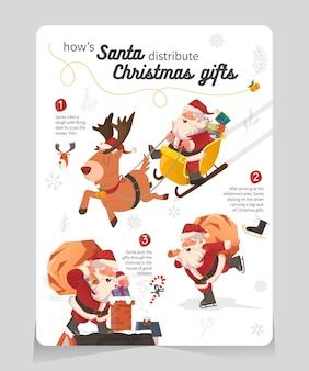 Infográfico ilustração de como o papai noel distribui o presente de natal