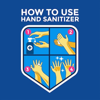 Infográfico ilustração de como usar o desinfetante para as mãos corretamente