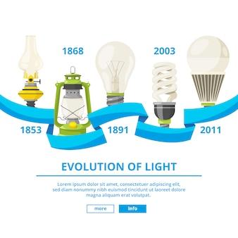 Infográfico ilustrações com lâmpadas diferentes