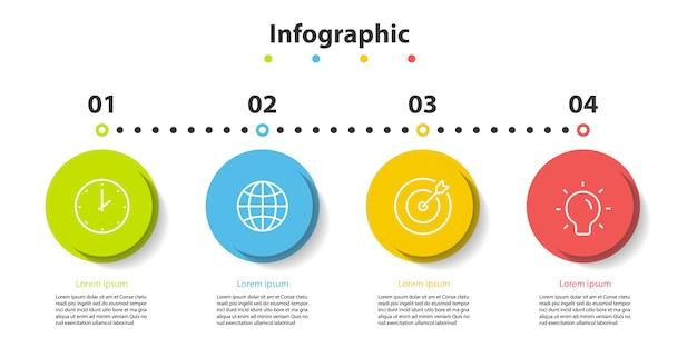 Infográfico informações passo 5, linha do tempo