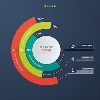 Infográfico informativo do círculo com 3 opções