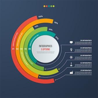 Infográfico informativo do círculo com 5 opções