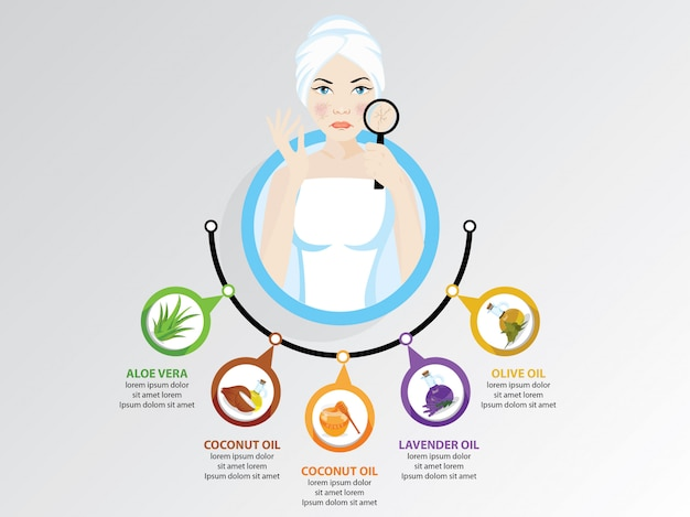 Infográfico inverno pele cuidados caseiros dicas vector