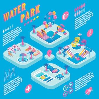 Infográfico isométrica de parque aquático