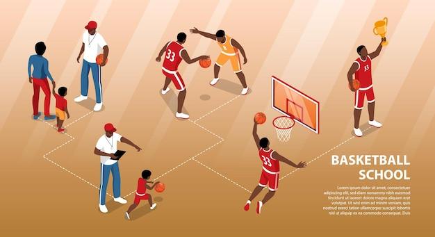 Infográfico isométrico com treinador e jogadores na escola de basquete