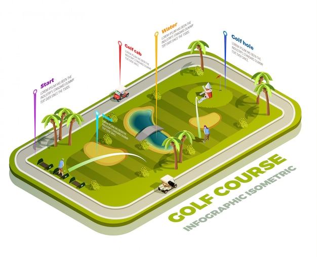 Infográfico isométrico de campo de golfe