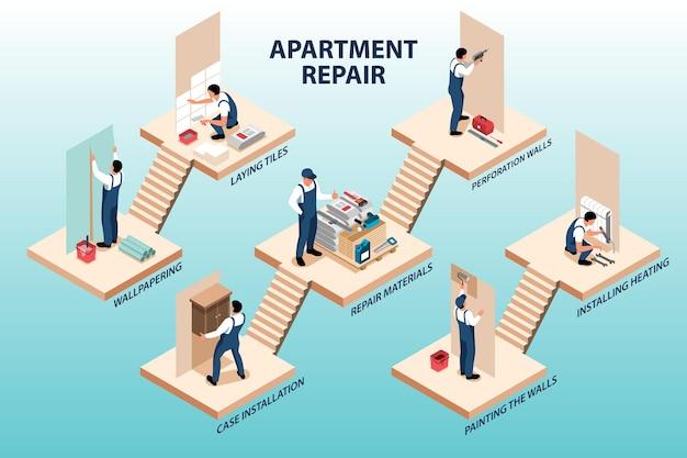 Infográfico isométrico de conserto de apartamento